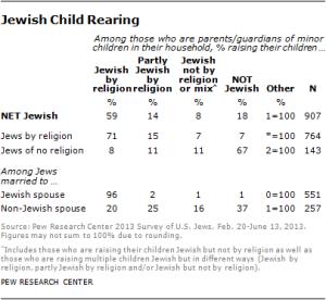 jew-overview-4